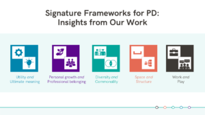 Signature Frameworks for PD: Insights from Our Work